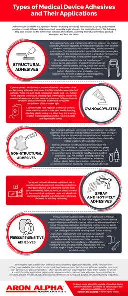 ethyl_cyanoacrylate_adhesive_infographic